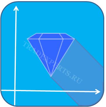 Форекс фигура - Бриллиант или Алмаз
