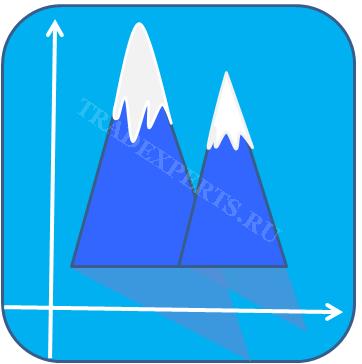 Графическая фигура - Двойная вершина