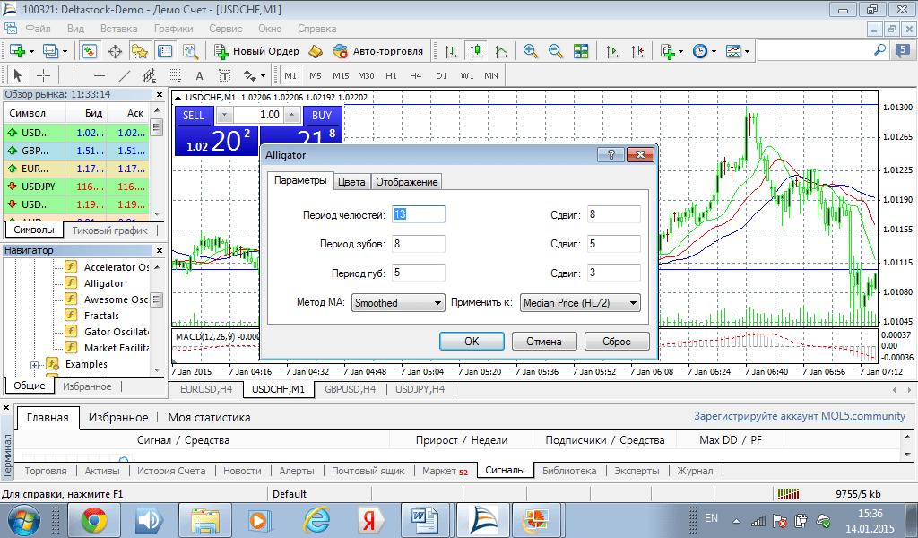 Настройка индикатор Alligator для определения флэта на форекс