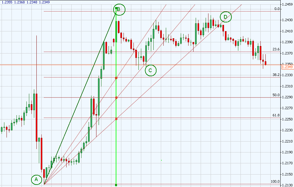 цена на золото на мировом рынке