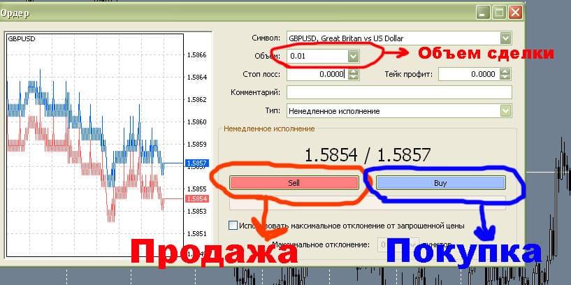 Примеры покупки продажи валюты на forex forex gold trader 2.1 настройка