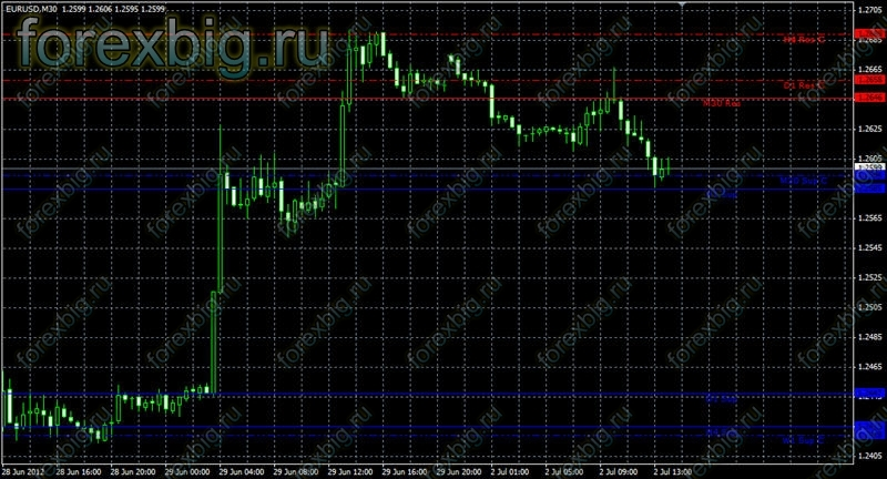 Tlb forex