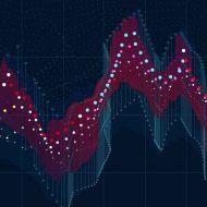 Индикатор Correlation