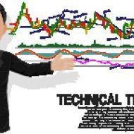 Введение в технический анализ
