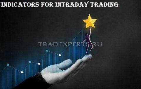 Индикаторы для внутридневной торговли