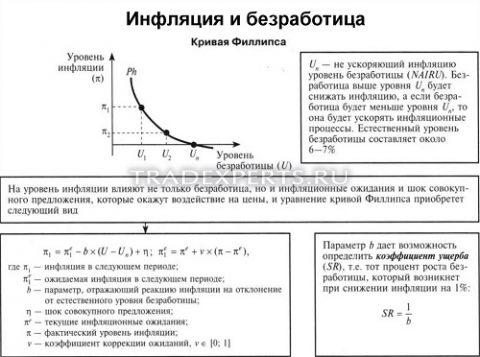 Макроэкономические показатели фото 2