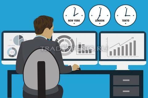 Торговое время на Forex