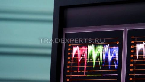 Индикаторы объемов торгов для Forex