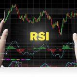 Forex-советник на основе RSI