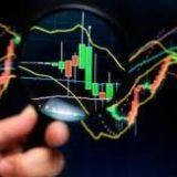 Проскальзывание на рынке Forex