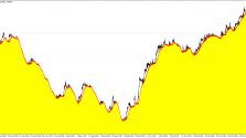 Скачать индикатор chart пример 3