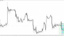 Скачать индикатор Currency Power Meter изображение 2