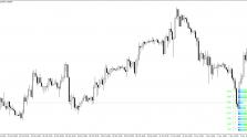 Скачать индикатор Currency Power Meter изображение 3