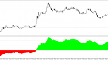 Скачать индикатор FX FISH Mod2 изображение 2