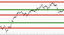 Скачать индикатор Happs Phases изображение 3