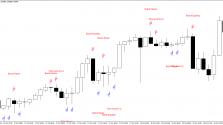 Скачать индикатор Pattern recognition изображение 3