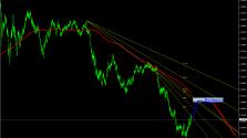 Технический анализ валютной пары AUDUSD на май-июль 2015