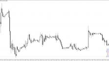 Скачать индикатор Trend All Period пример 2
