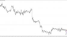 Скачать индикатор Trend All Period пример 3