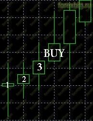 ход торги на валютной бирже сегодня
